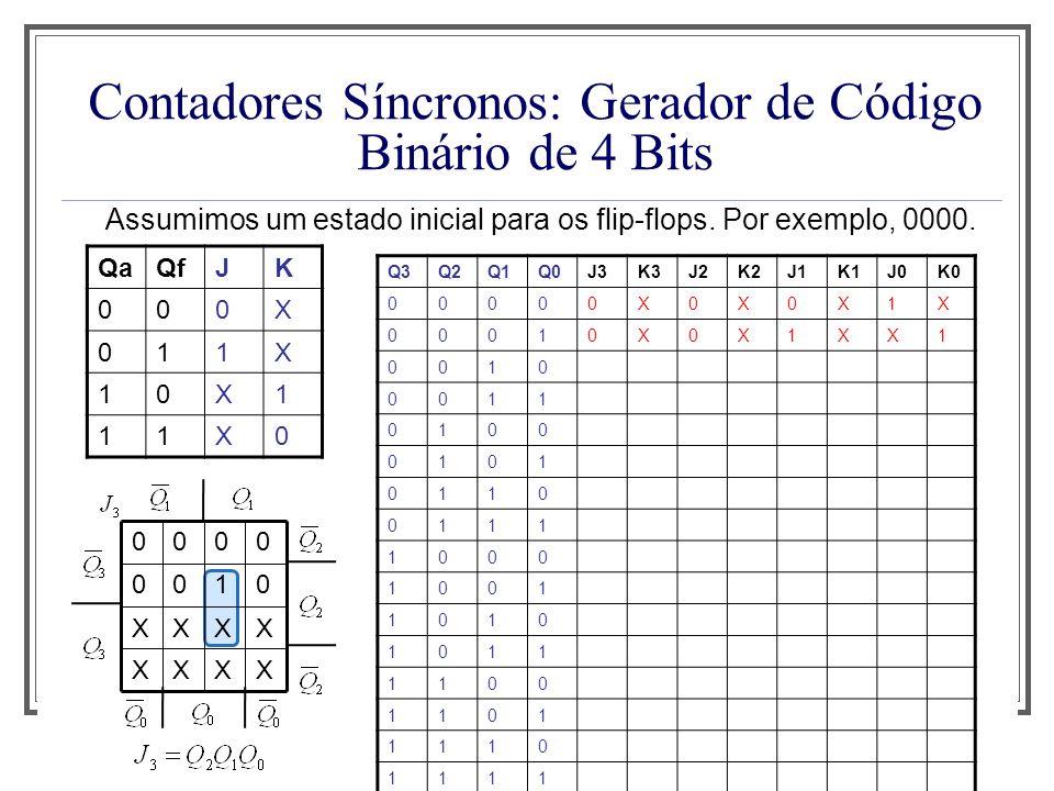 Contadores Síncronos: Gerador de Código Binário de 4 Bits