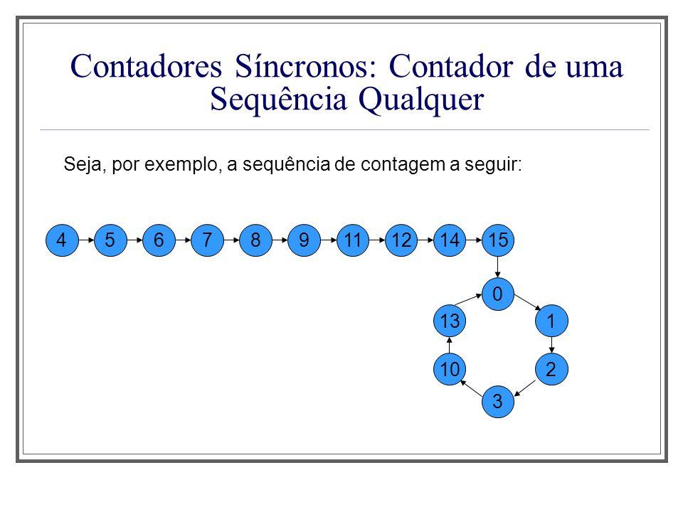 Contadores Síncronos: Contador de uma Sequência Qualquer