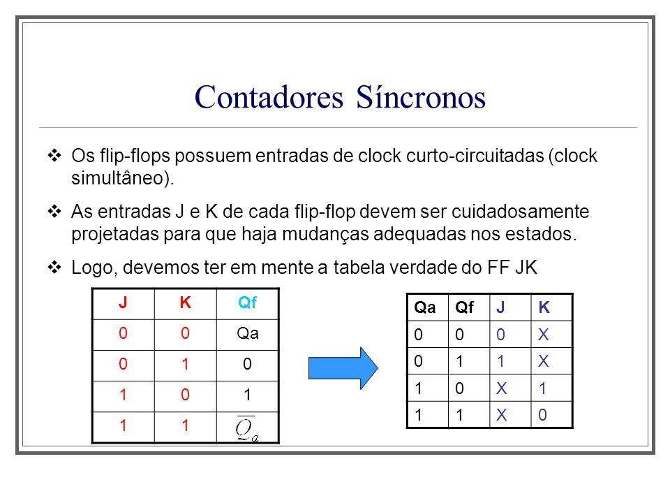 Aula 1Contadores Síncronos. Os flip-flops possuem entradas de clock curto-circuitadas (clock simultâneo).