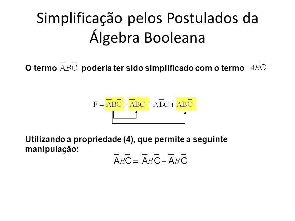 Simplificação pelos Postulados da Álgebra Booleana