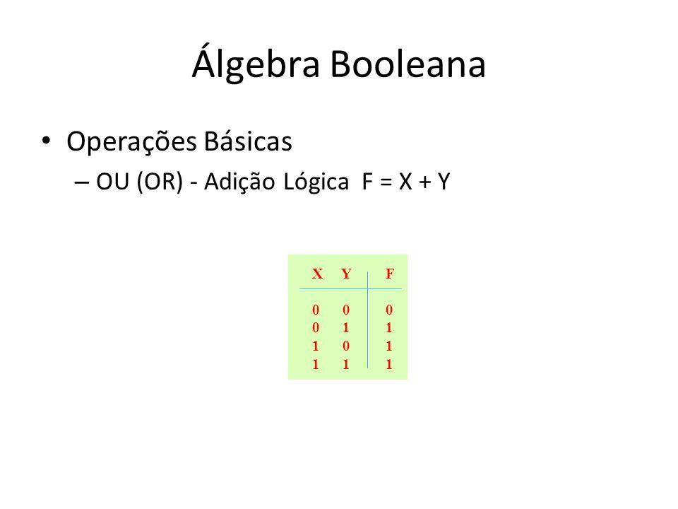 Álgebra Booleana Operações Básicas OU (OR) - Adição Lógica F = X + Y