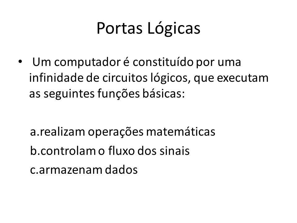 Portas LógicasUm computador é constituído por uma infinidade de circuitos lógicos, que executam as seguintes funções básicas: