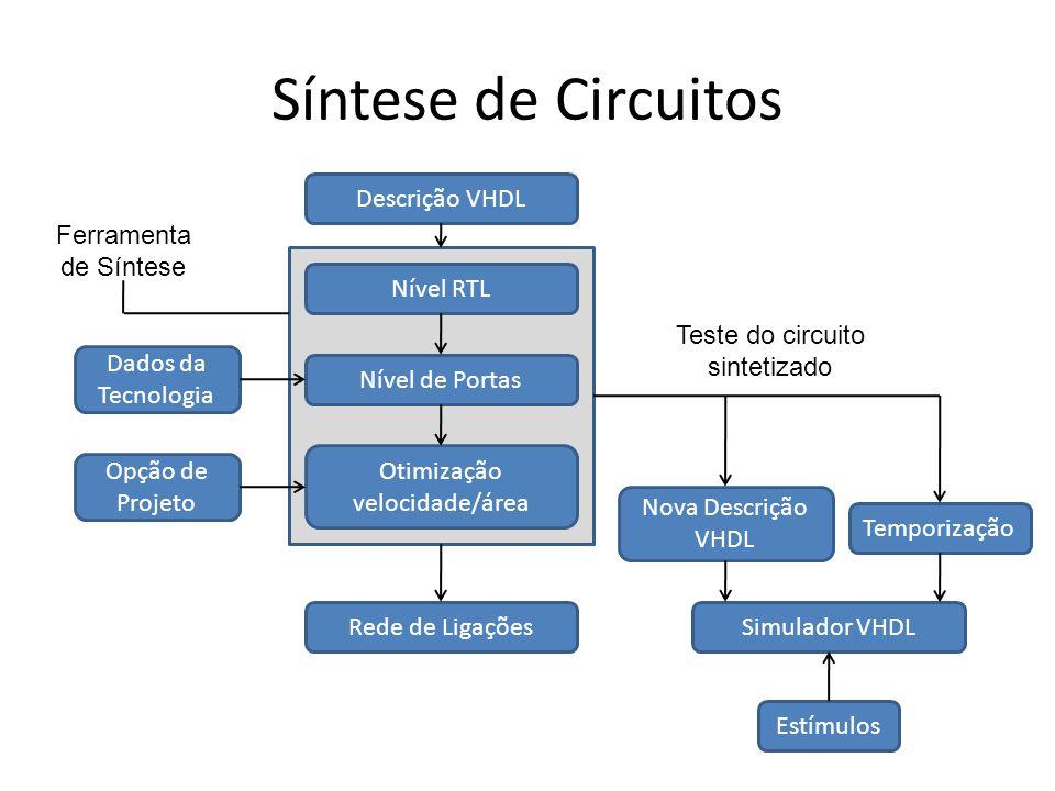 Síntese de Circuitos Descrição VHDL Ferramenta de Síntese Nível RTL