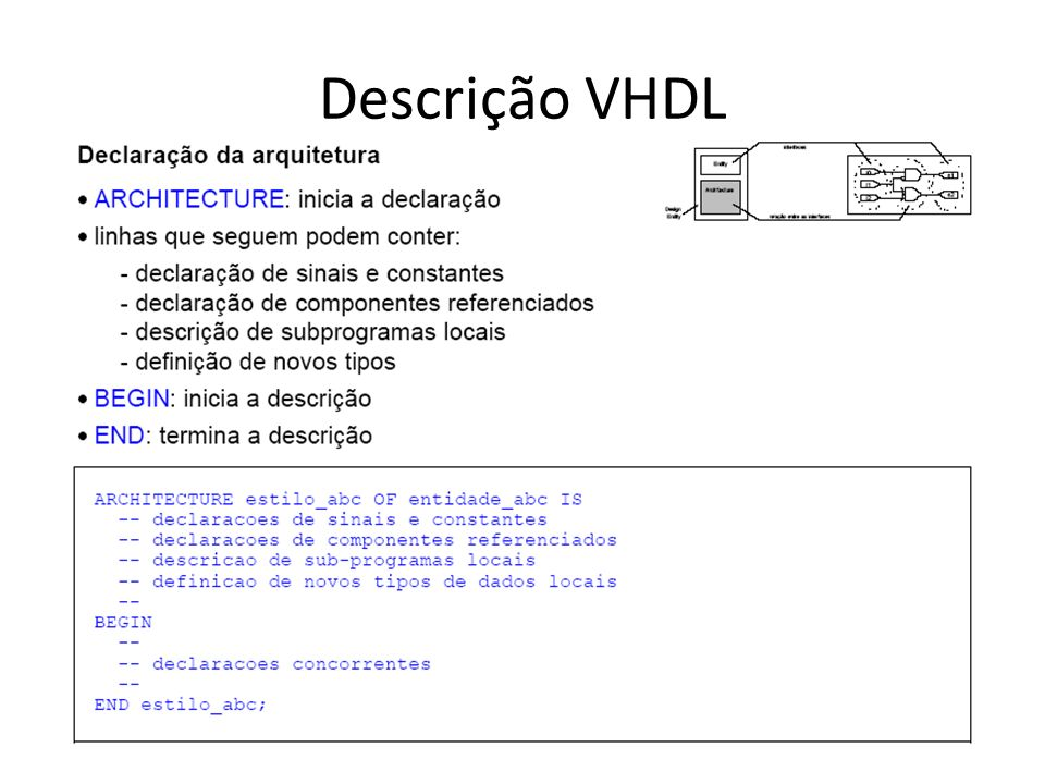 Descrição VHDL