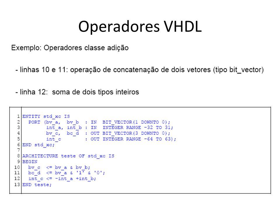 Operadores VHDL