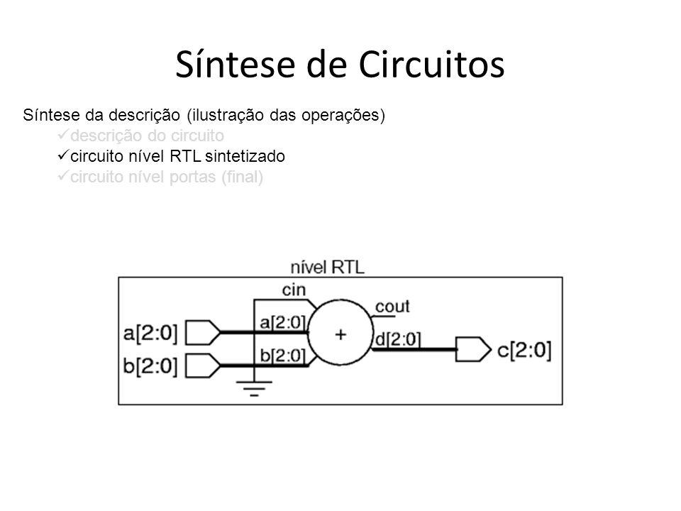 Síntese de Circuitos Síntese da descrição (ilustração das operações)