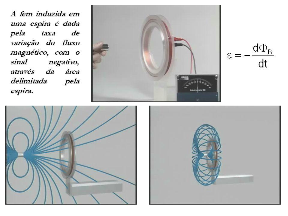 A fem induzida em uma espira é dada pela taxa de variação do fluxo magnético, com o sinal negativo, através da área delimitada pela espira.