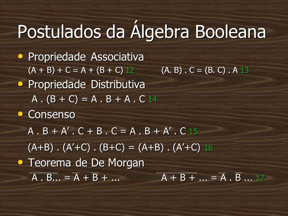 Postulados da Álgebra Booleana