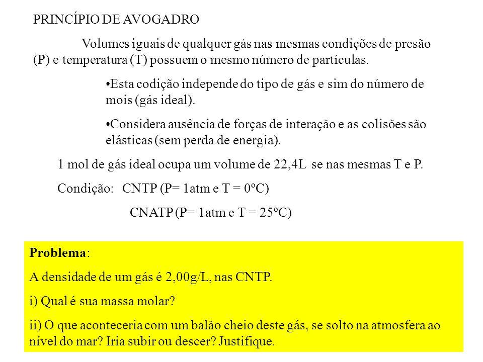PRINCÍPIO DE AVOGADRO Volumes iguais de qualquer gás nas mesmas condições de presão (P) e temperatura (T) possuem o mesmo número de partículas.