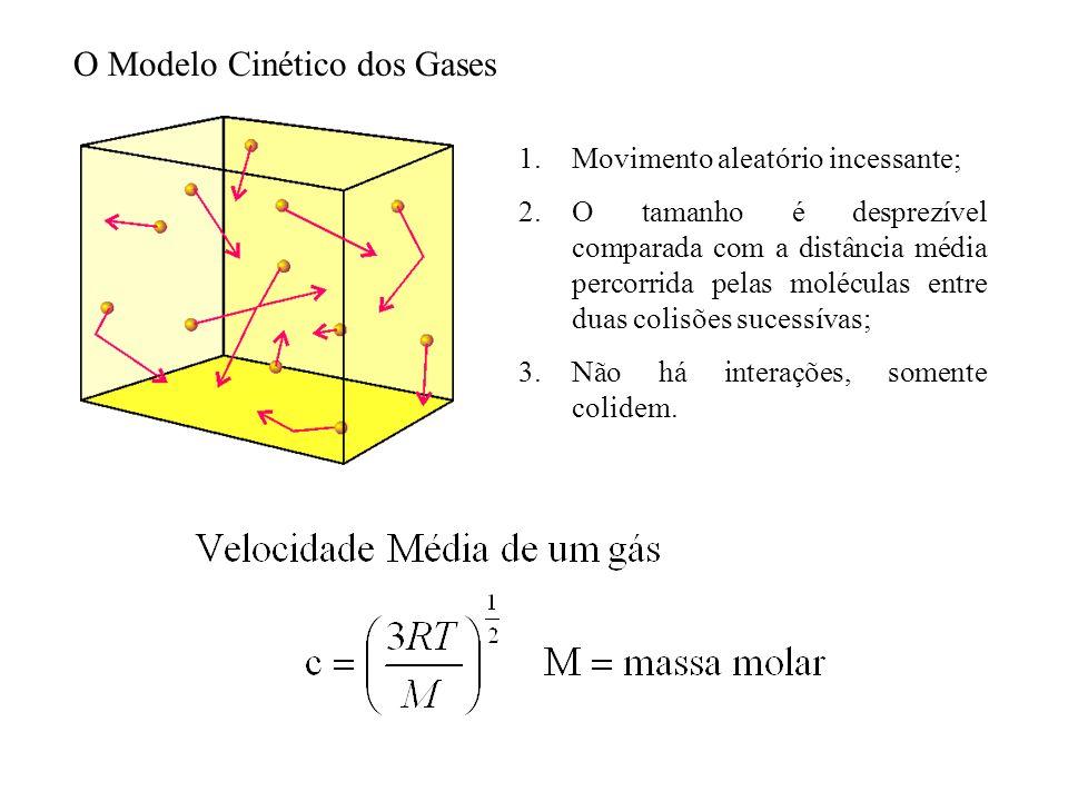 O Modelo Cinético dos Gases