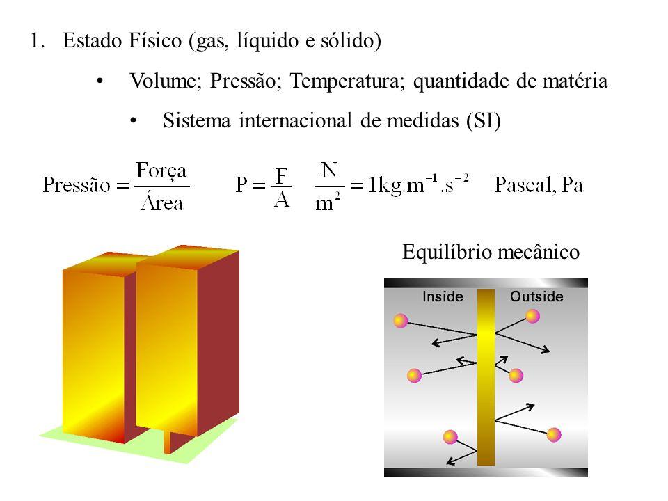Estado Físico (gas, líquido e sólido)