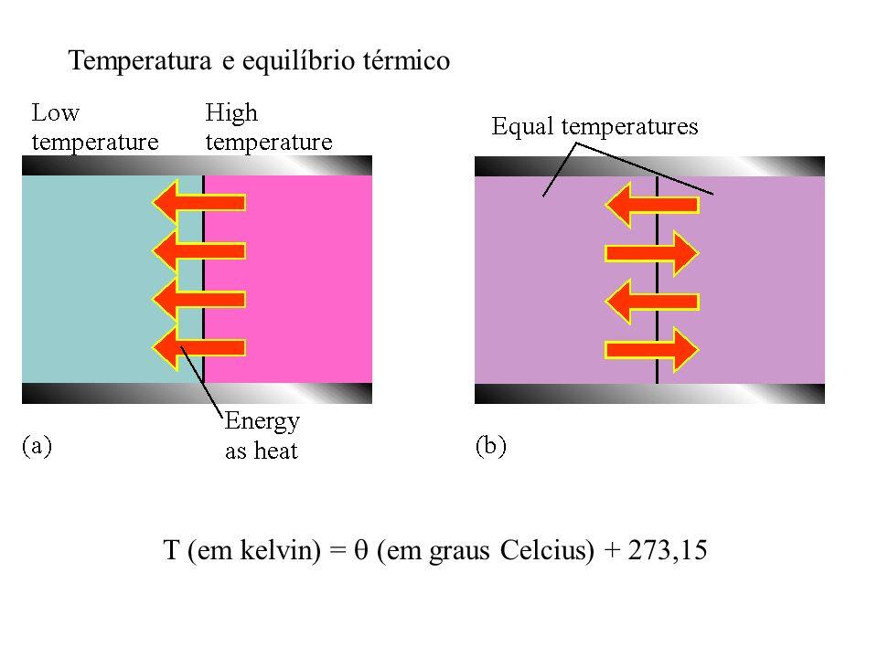 Temperatura e equilíbrio térmico