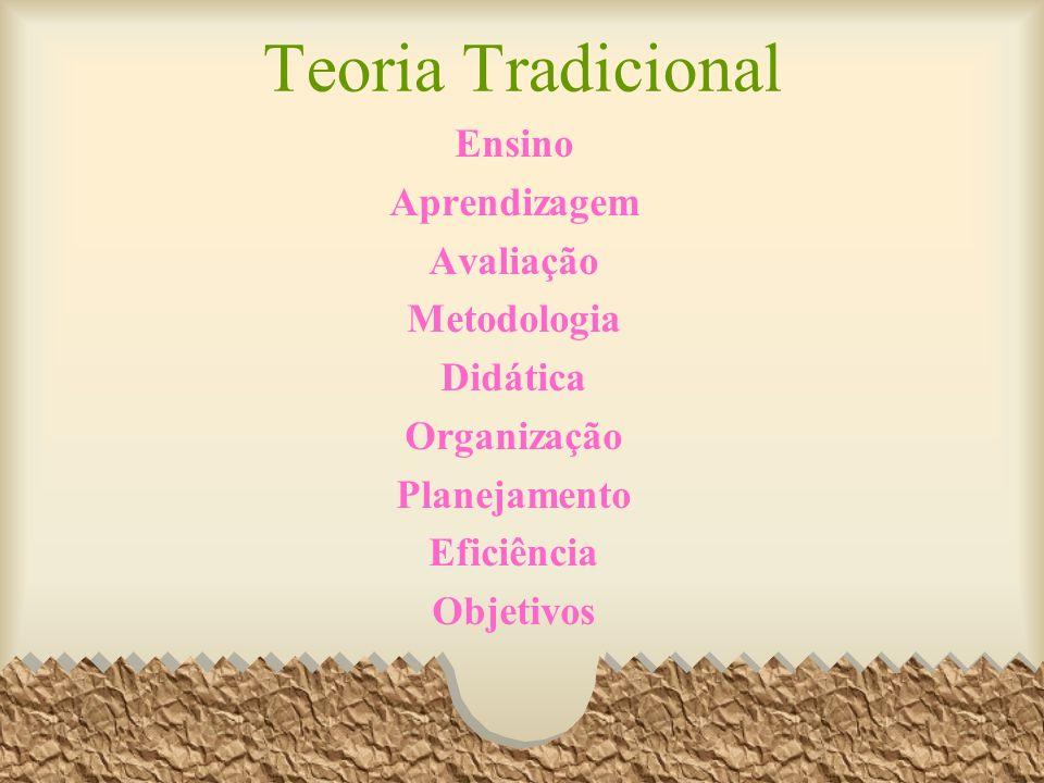 Teoria Tradicional Ensino Aprendizagem Avaliação Metodologia Didática