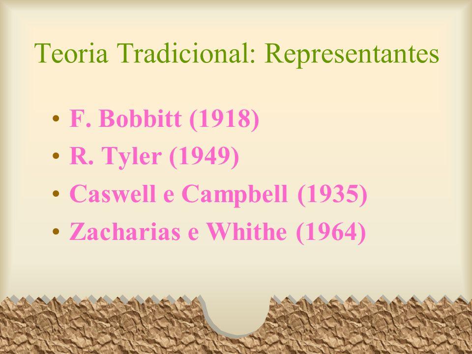 Teoria Tradicional: Representantes