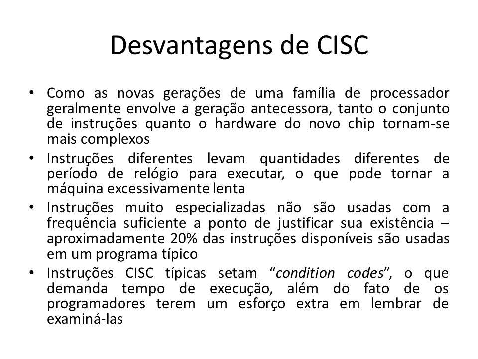 Desvantagens de CISC