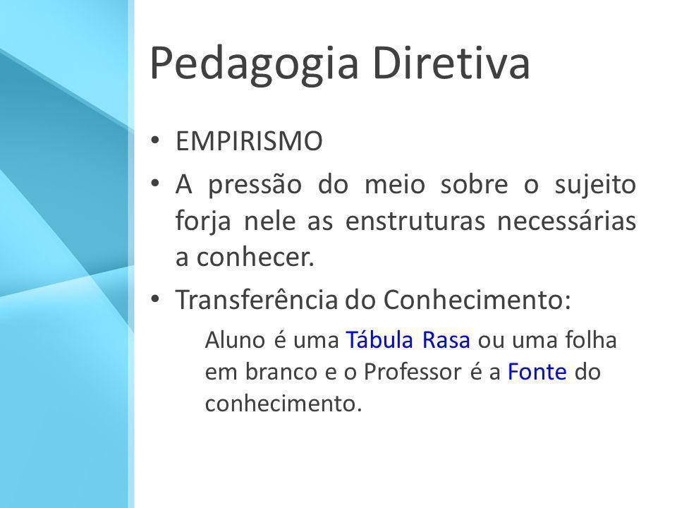 Pedagogia Diretiva EMPIRISMO