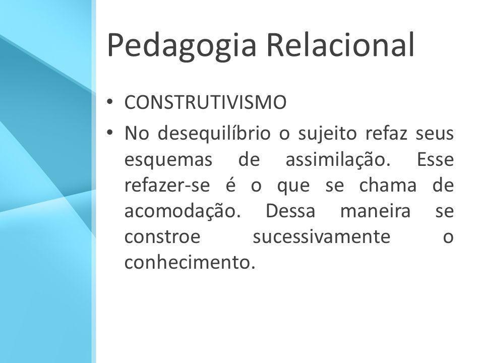 Pedagogia Relacional CONSTRUTIVISMO
