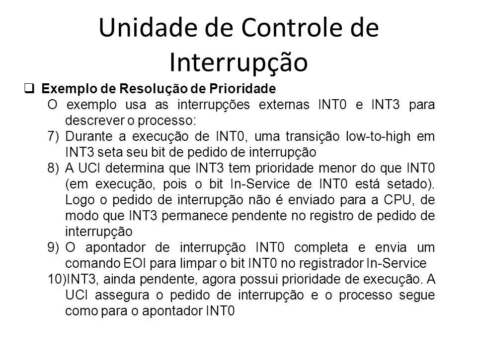 Unidade de Controle de Interrupção