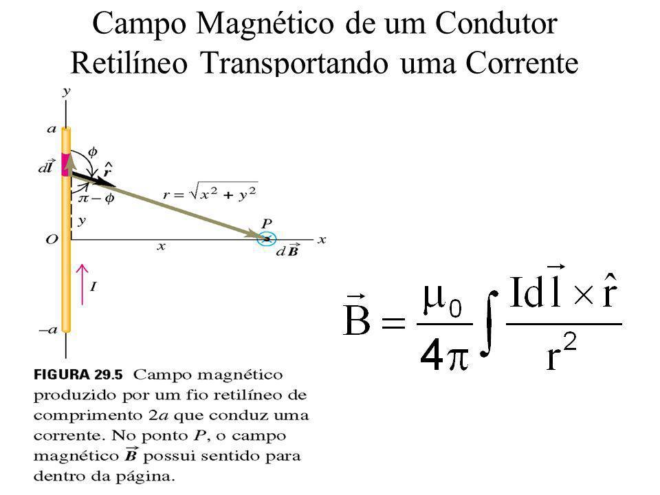 Campo Magnético de um Condutor Retilíneo Transportando uma Corrente