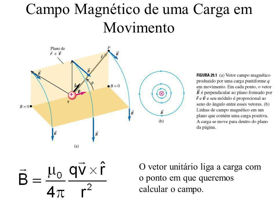 Campo Magnético de uma Carga em Movimento
