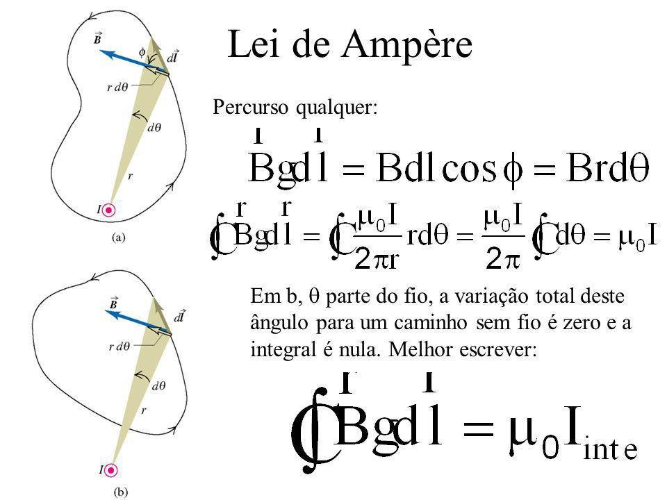 Lei de Ampère Percurso qualquer: