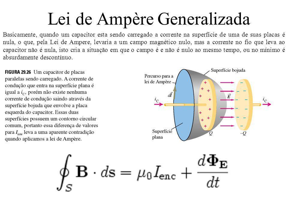 Lei de Ampère Generalizada