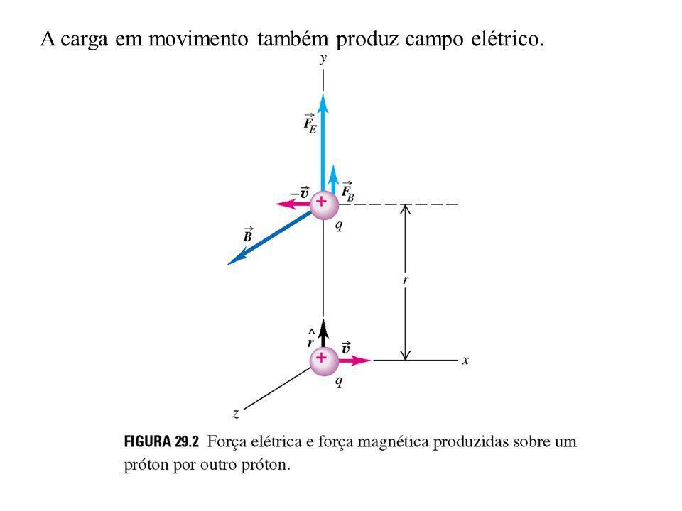 A carga em movimento também produz campo elétrico.