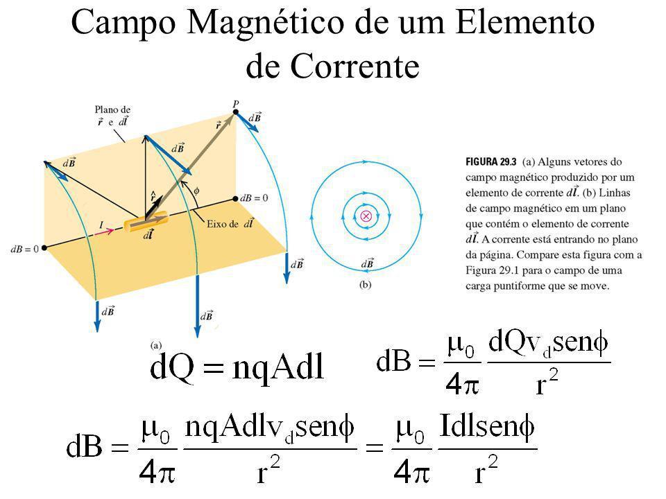 Campo Magnético de um Elemento de Corrente