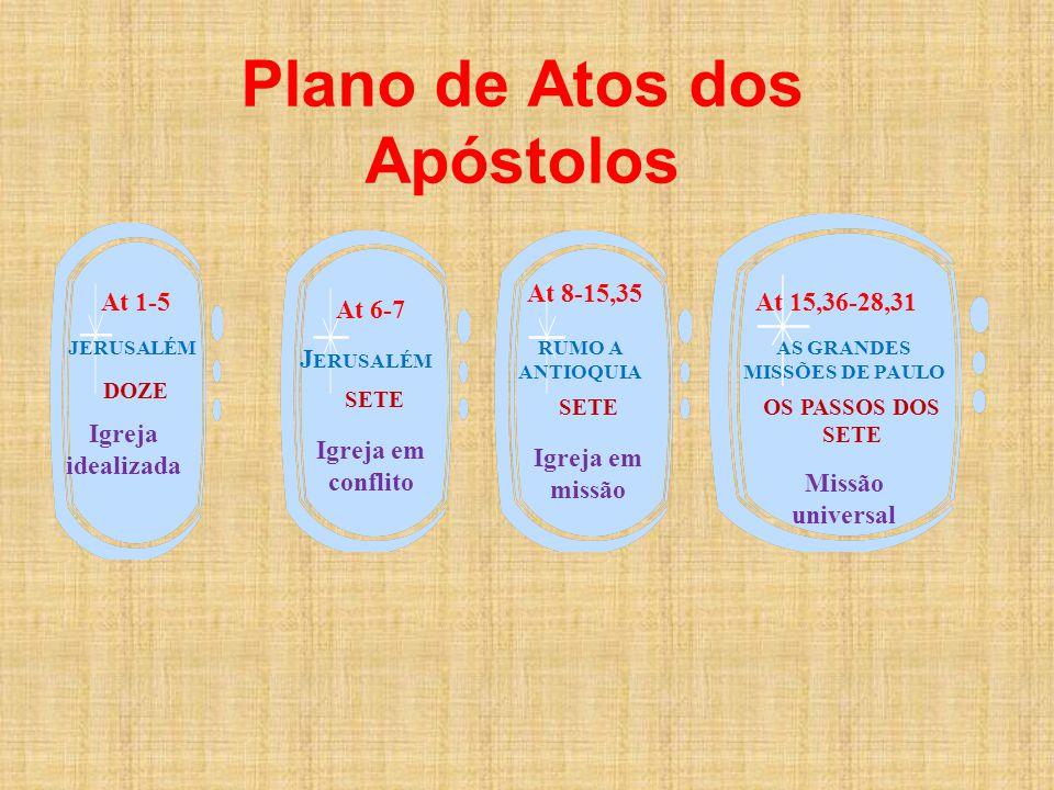 Plano de Atos dos Apóstolos