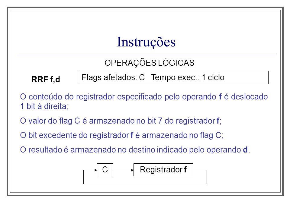 Instruções OPERAÇÕES LÓGICAS Flags afetados: C Tempo exec.: 1 ciclo