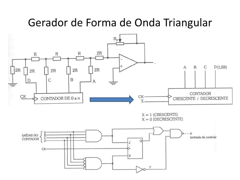 Gerador de Forma de Onda Triangular