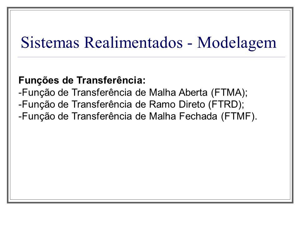 Sistemas Realimentados - Modelagem