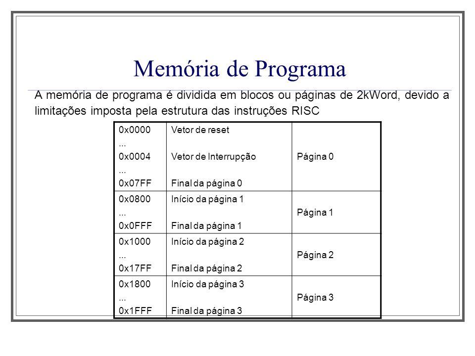 Aula 1 Memória de Programa.
