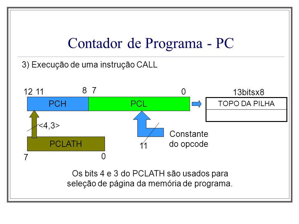 Contador de Programa - PC