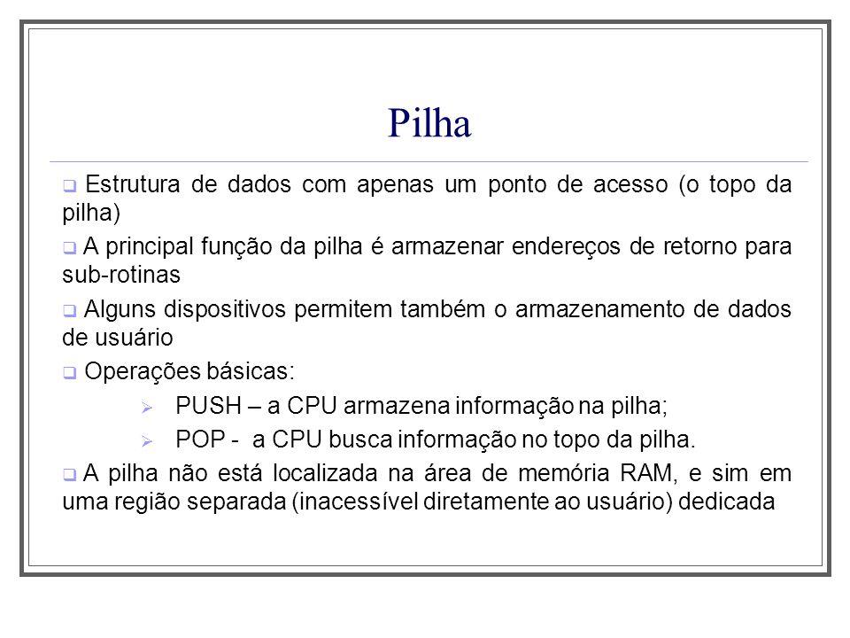 Aula 1Pilha. Estrutura de dados com apenas um ponto de acesso (o topo da pilha)