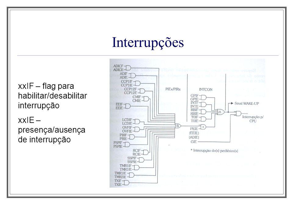 Interrupções xxIF – flag para habilitar/desabilitar interrupção