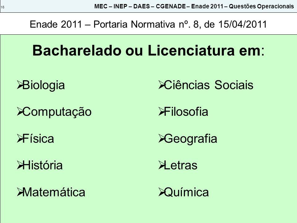 Bacharelado ou Licenciatura em: