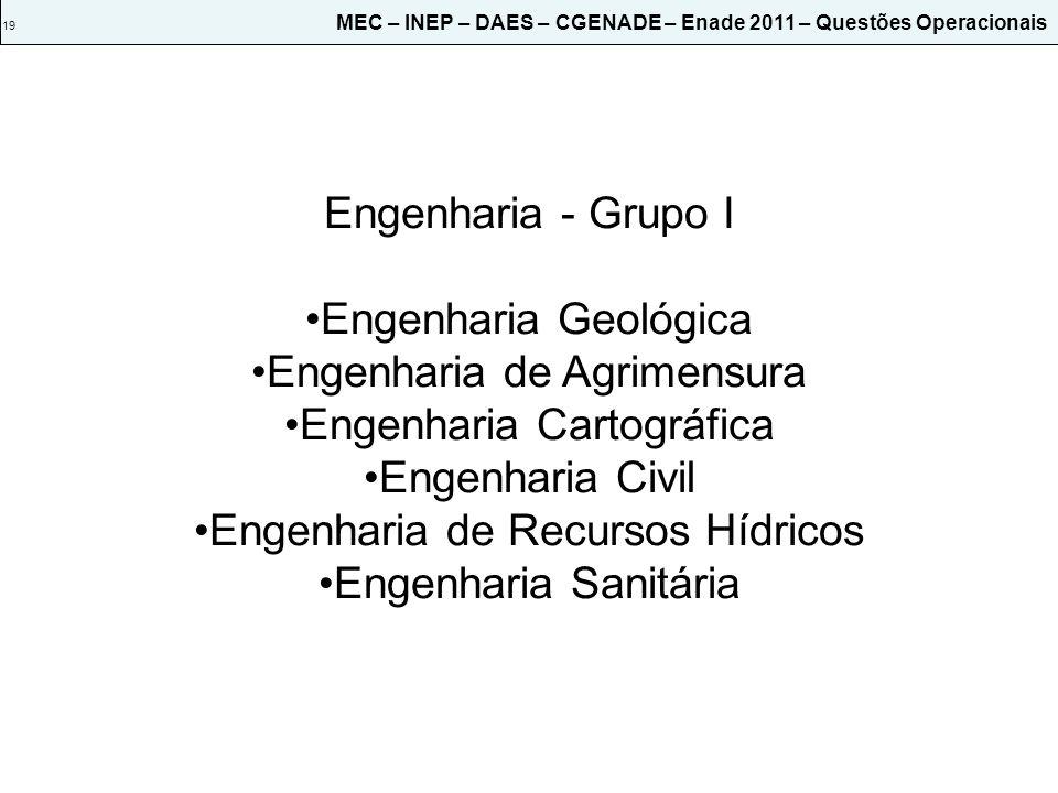 Engenharia de Agrimensura Engenharia Cartográfica Engenharia Civil