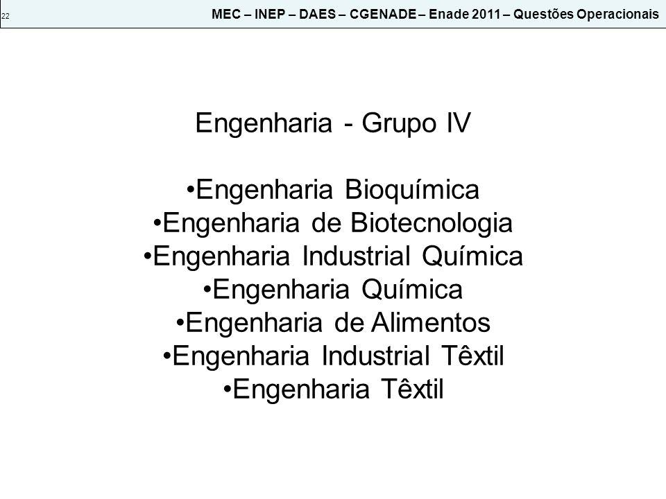 Engenharia Bioquímica Engenharia de Biotecnologia