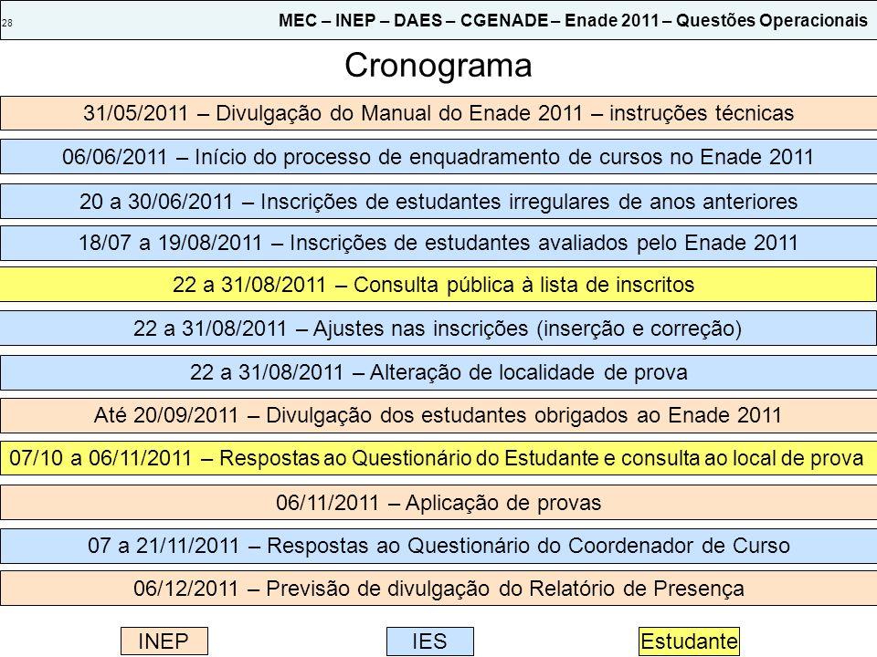 28 MEC – INEP – DAES – CGENADE – Enade 2011 – Questões Operacionais