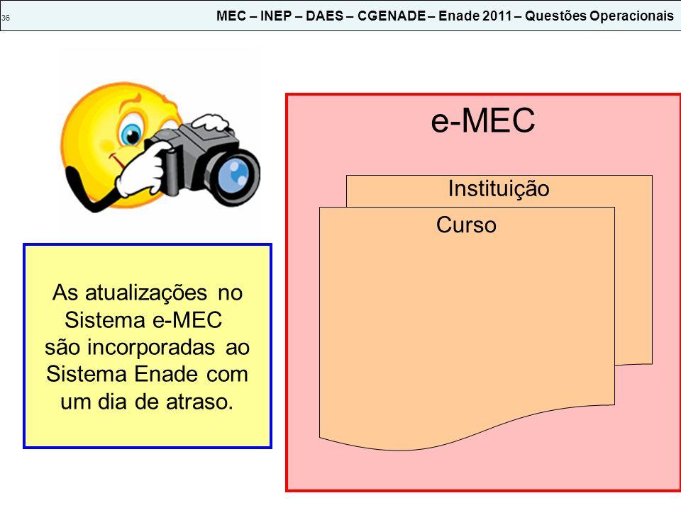 e-MEC Instituição Curso As atualizações no Sistema e-MEC