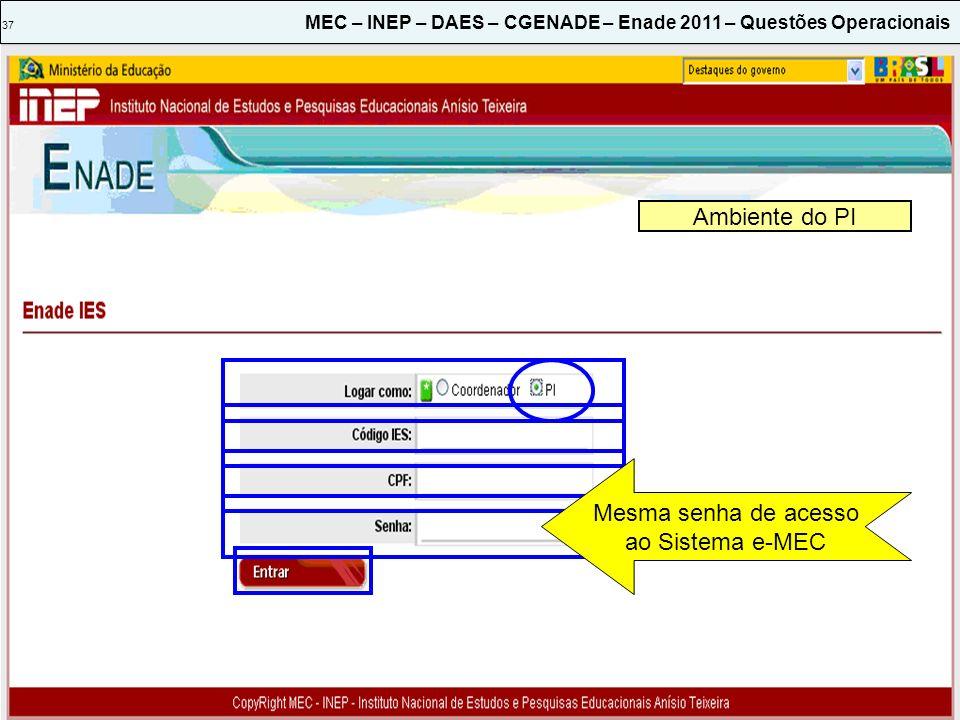 Ambiente do PI Mesma senha de acesso ao Sistema e-MEC