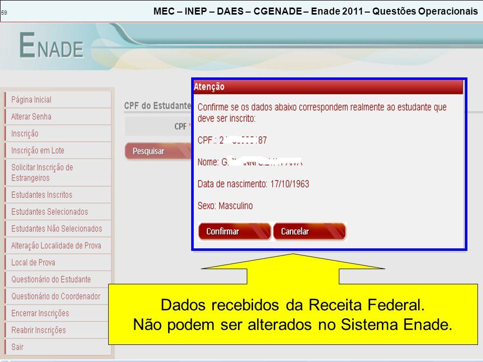 Dados recebidos da Receita Federal.