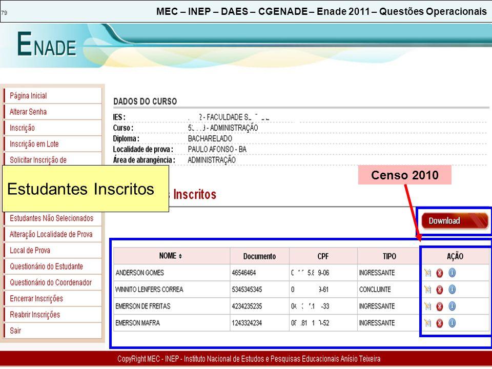 Estudantes Inscritos Censo 2010