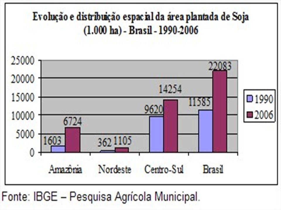 Evolução e distribuição espacial da área plantada de Soja (1