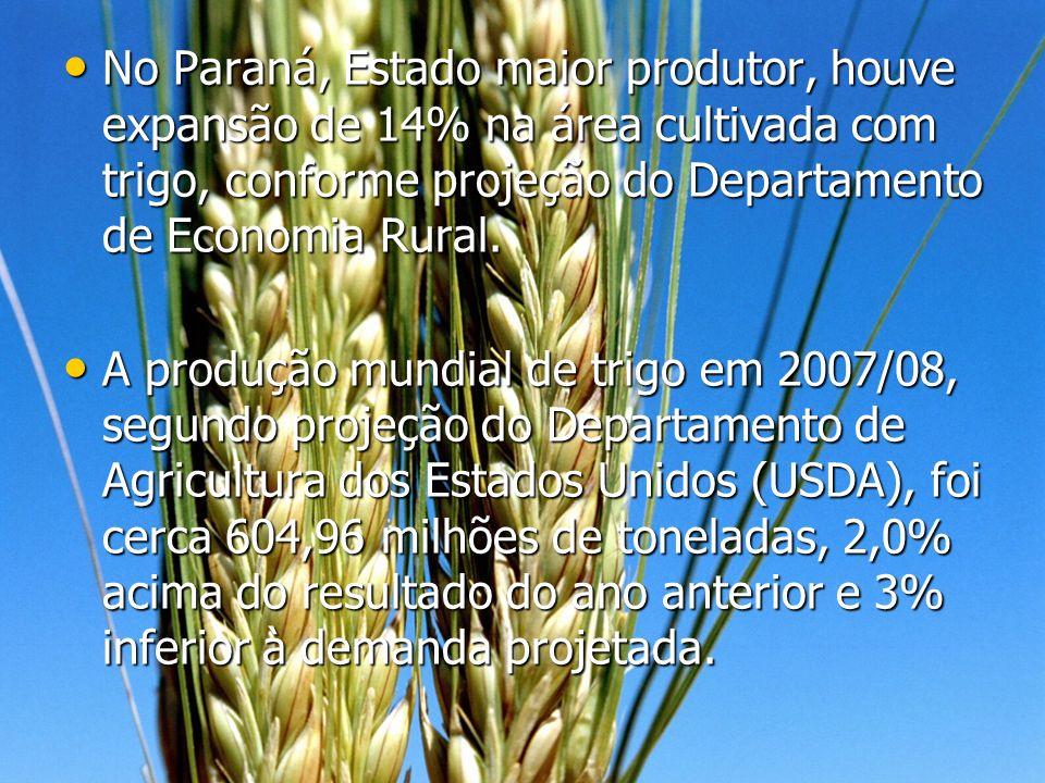 No Paraná, Estado maior produtor, houve expansão de 14% na área cultivada com trigo, conforme projeção do Departamento de Economia Rural.