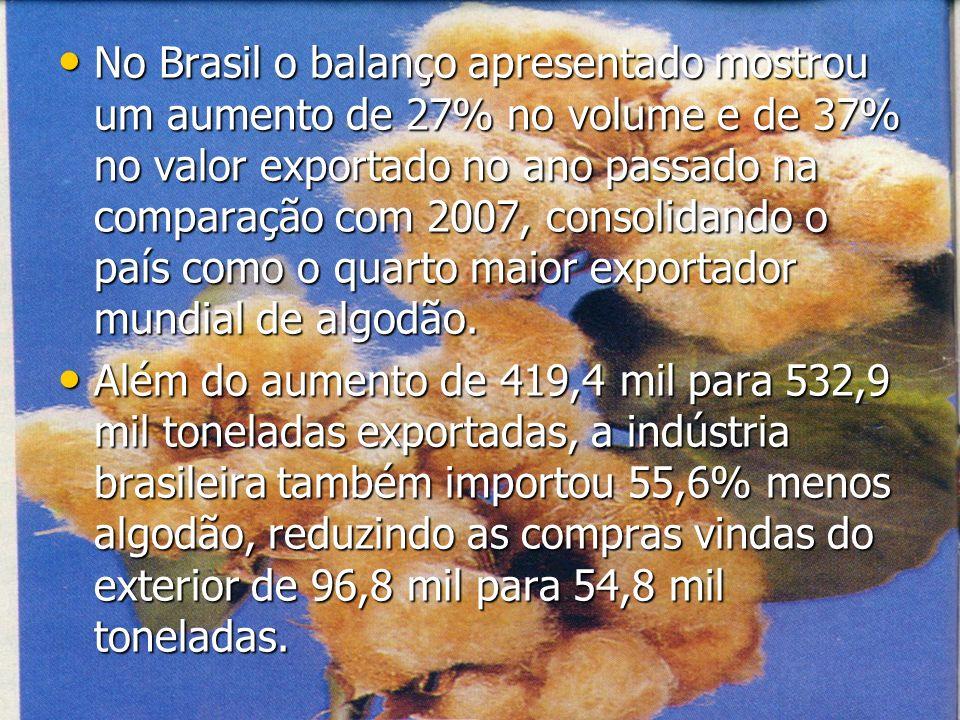 No Brasil o balanço apresentado mostrou um aumento de 27% no volume e de 37% no valor exportado no ano passado na comparação com 2007, consolidando o país como o quarto maior exportador mundial de algodão.