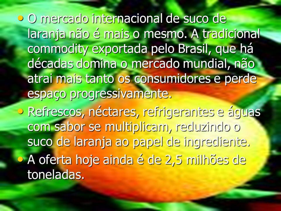 O mercado internacional de suco de laranja não é mais o mesmo