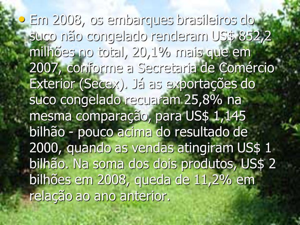 Em 2008, os embarques brasileiros do suco não congelado renderam US$ 852,2 milhões no total, 20,1% mais que em 2007, conforme a Secretaria de Comércio Exterior (Secex).