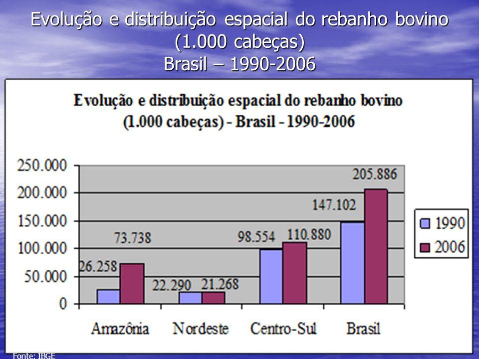 Evolução e distribuição espacial do rebanho bovino (1